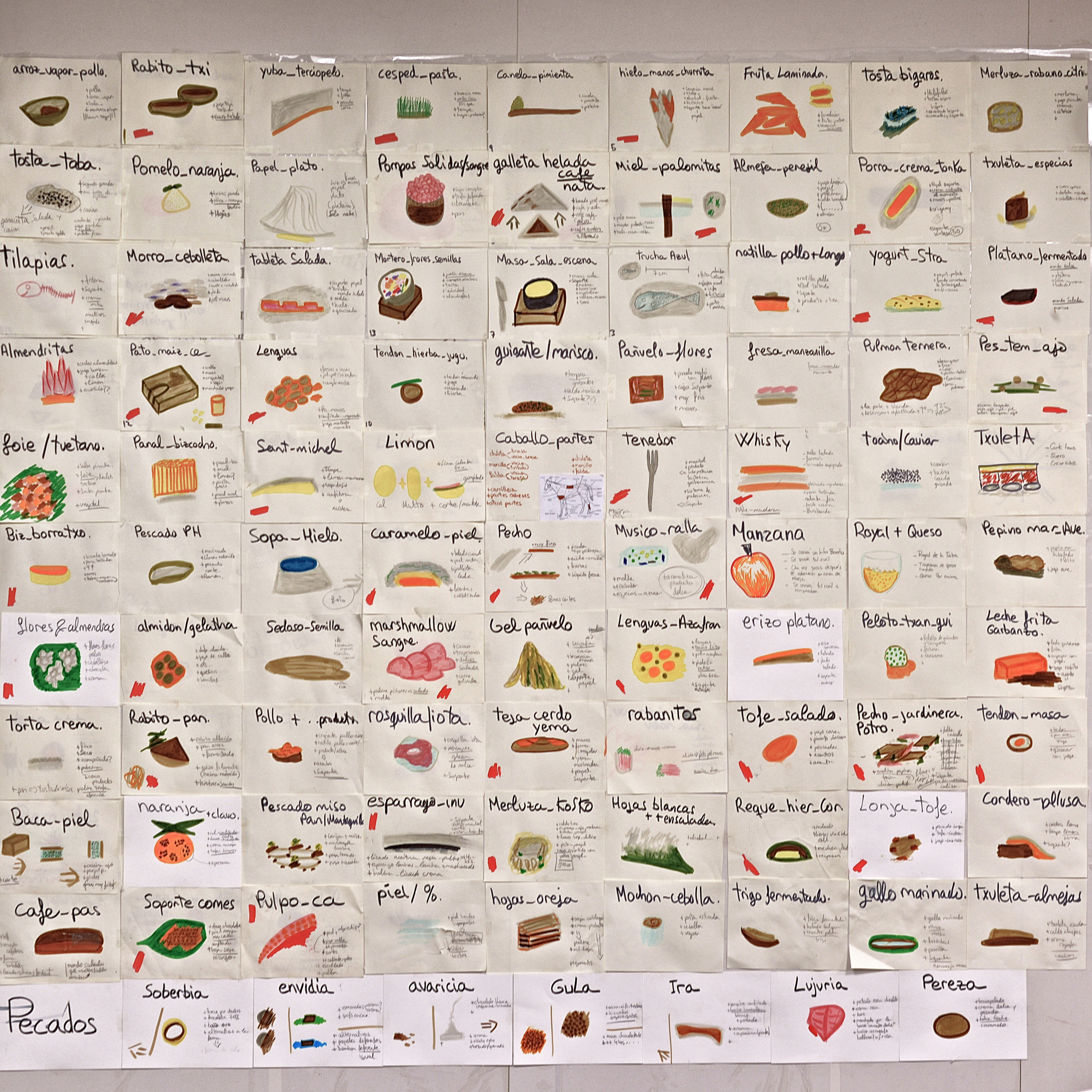 81-drawings_mugaritz_creativity